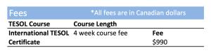 Teacher Training Fees